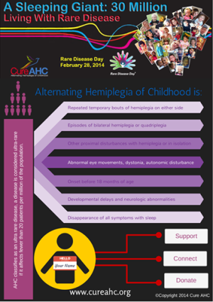 Alternating-Hemiplegia-of-Childhood-Infographic